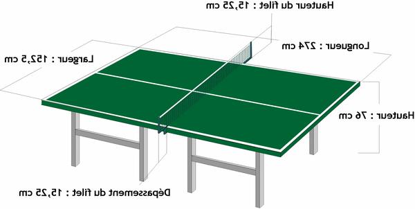 Choisir Table de ping pong cornilleau impact outdoor pour construire table de ping pong